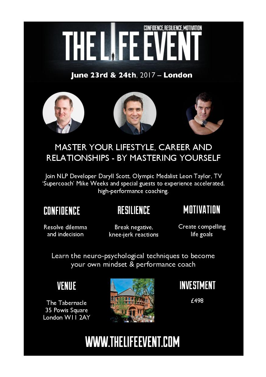 Master your lifestyle, career and relationships - by mastering yourself.